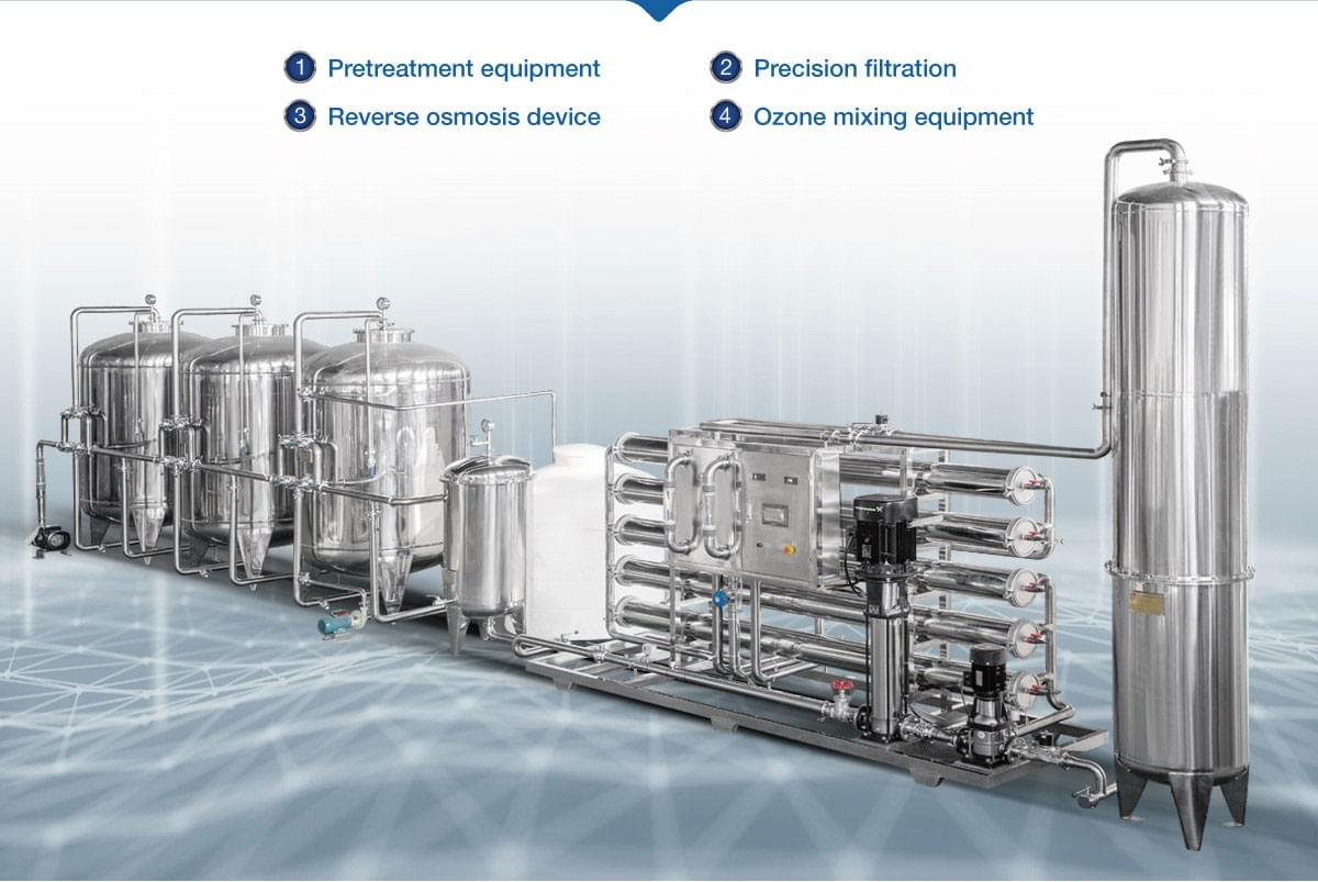 Water Filling Machine and Production Line